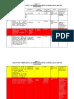 ANEXO 2 Obligaciones derivadas de la Reforma a la Ley Federal del Trabajo. México
