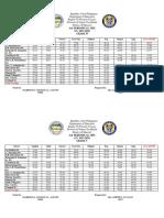 3RD PT DISTRICT MPS.docx