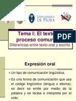 Semana 1B El Texto Como Proceso Comunicativo. Diferencias Entre Lo Oral y Escrito e Interferencias