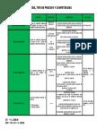 Cuadro Cuantias Tipo_proceso y Competencia