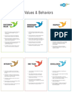 RIL - Values and Behaviors.pdf