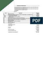 1. Resumen de Presupuesto