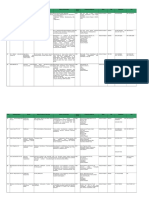171458512 Industry DataBase Oct 2012