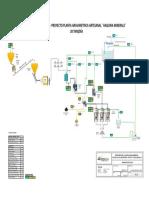 Diagrama de Flujos Planta de Beneficio Haquira Minerals