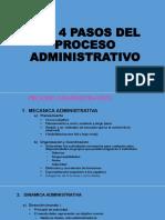 Los 4 Aspectos Proceso Administrativo