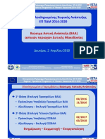 Δράσεις Ολοκληρωμένης Χωρικής Ανάπτυξης ΕΠ ΠΔΜ 2014-2020