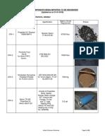 Items_for_indigenization.pdf