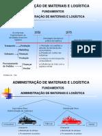 Slides - Adm. Materiais - Assuntos Gerais