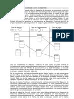 Diagrama de Integracion de Capas de Objetos