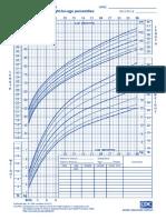 Cdc Growth Chart