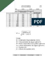Calculo de Granulometria
