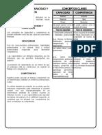 DIFERENCIA ENTRE CAPACIDAD Y COMPETENCIA.docx