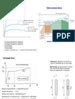 2. PROPIEDADES DEL ACERO.pdf