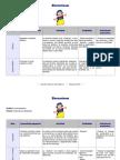 Blancanieves - planificación.pdf