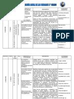 PLAN ANUAL COMUNICACIÓN 3°.docx