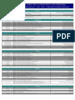 CAMPEONATOS-2.pdf
