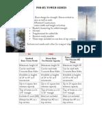 ESPECIFICACIONES TECNICAS TORRES AUTOSOPORTADAS PSR-BX pdf