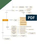 principiosydefiniciones.pdf