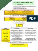 270_droit_penal_complet.doc