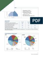 Peru Cancer Profile 2013