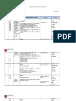 Planificación clase Inglés 1°A y B
