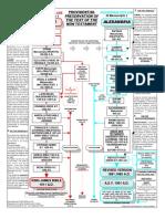 116724134-Bible-Chart.pdf