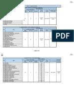 Anexo III - Quadro de Provas - Concursos Pmpm- 17.01.2018.Xlsx