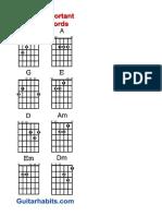Acordes Guitar