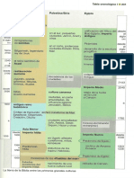 Cronología bíblica Atlas A. Ohler.pdf
