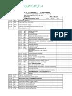 Registro de Enfermedades Ocupacionales Codificacion 2007