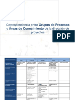 gruposProcesos-areasConocimiento