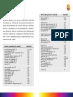 tabla de emisividad.pdf