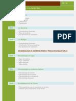 ProgramaDeEstudios-Microbiologia-2016