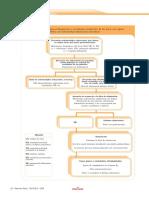 Abordage enfermedad intestinal cronica felina.pdf