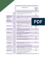 Consort 2010 checklist of information.docx