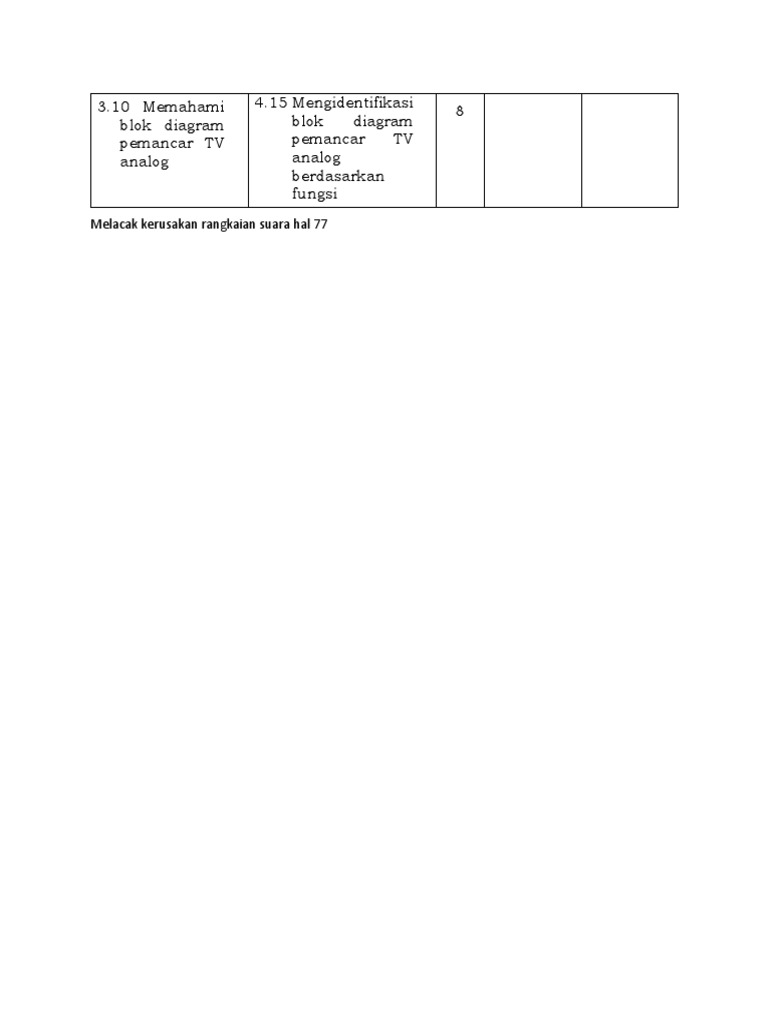 Memahami blok diagram pemancar tv analog ccuart Images