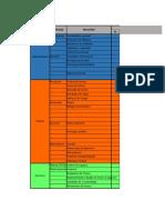 Programa Terminal Ferrocarril 2
