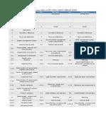 Comparison Table OHS EMS QMS