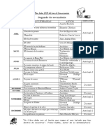 Plan lector 2018 del área de Comunicación.docx