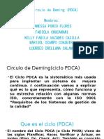 314640107 Circulo de Deming