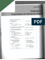 (Algumas Tabelas Termodinâmicas.pdf)