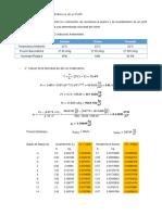 Coeficientes Aerodinámicos de Un Perfil