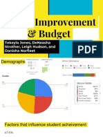 school improvement   budget  1