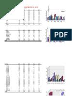 Analisis de estadísticas de fatales MEM 2011-2015 PARETO