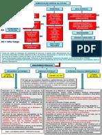 331135976-Esquema-Lofage-2-pdf.pdf