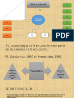Mentefacto Psicología Educativa