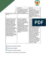 Trabajo Practico 1%2F Pascual, Mirada y Palarich 2doC Sagrado (1)