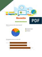 padlet results  1