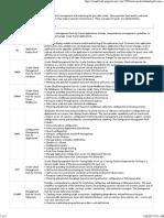 EM13c_LicensingInformation_ManagementPacks