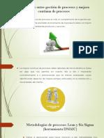 exposicion procesos